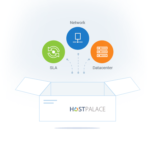 HostPalace Intro