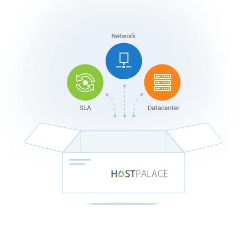HostPalace Intro